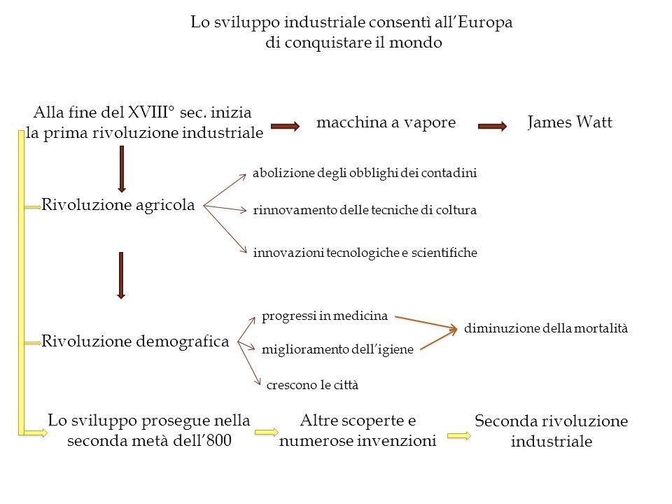 Lo sviluppo industriale consentì allEuropa di conquistare il mondo Alla fine del XVIII° sec. inizia la prima rivoluzione industriale macchina a vapore