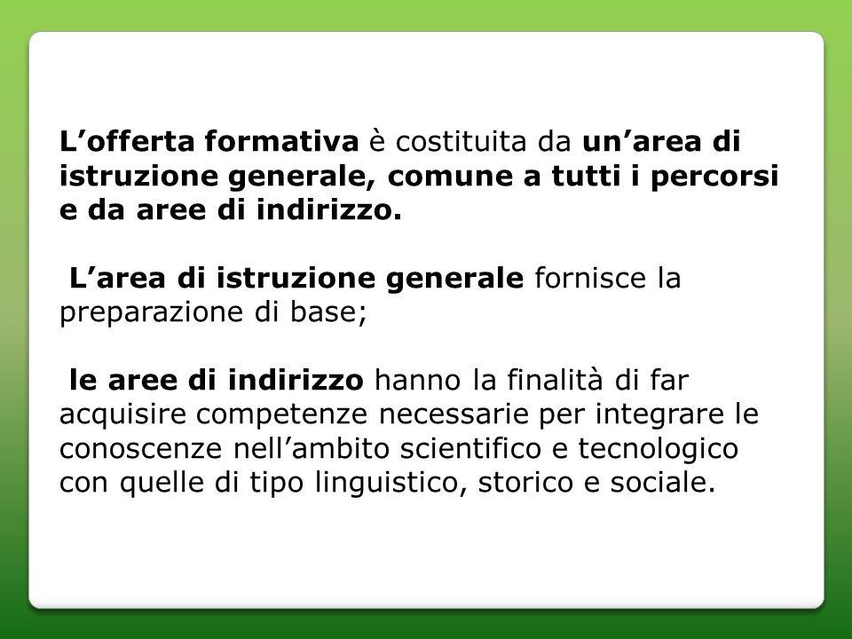 Ist.Prof. per i Serv. Alberghieri e Ristorazione Enrico Mattei Loc.