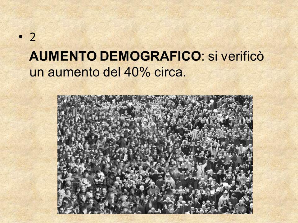 2 AUMENTO DEMOGRAFICO: si verificò un aumento del 40% circa.
