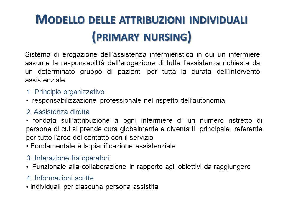 M ODELLO DELLE ATTRIBUZIONI INDIVIDUALI ( PRIMARY NURSING ) Sistema di erogazione dellassistenza infermieristica in cui un infermiere assume la respon