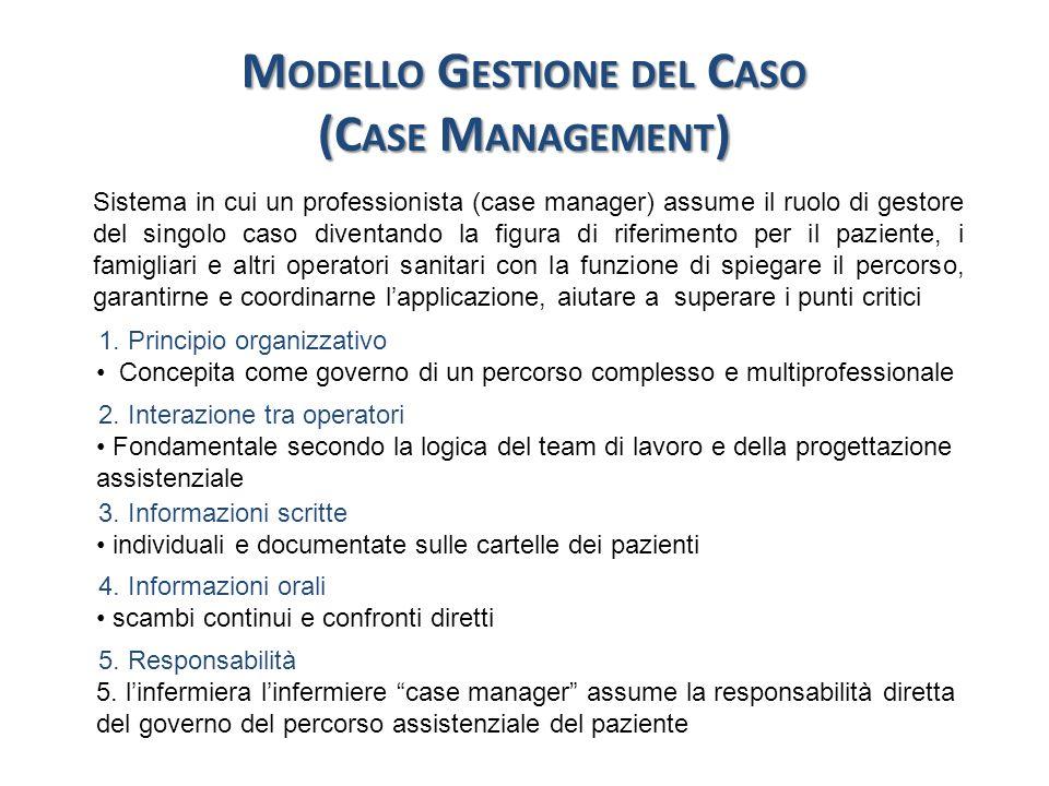 M ODELLO G ESTIONE DEL C ASO (C ASE M ANAGEMENT ) Sistema in cui un professionista (case manager) assume il ruolo di gestore del singolo caso diventan