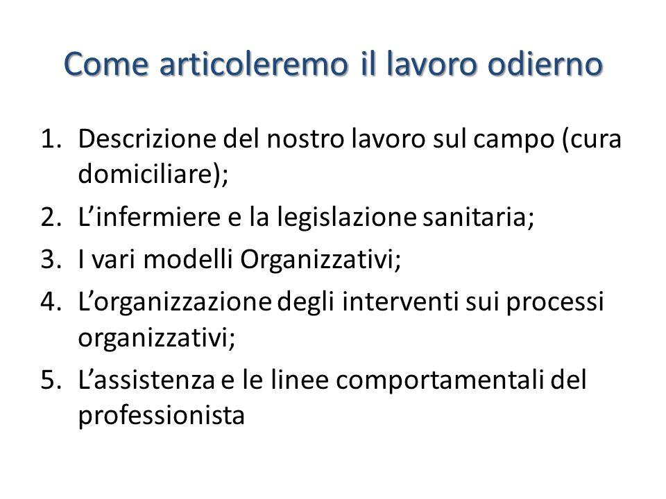 Come articoleremo il lavoro odierno 1.Descrizione del nostro lavoro sul campo (cura domiciliare); 2.Linfermiere e la legislazione sanitaria; 3.I vari