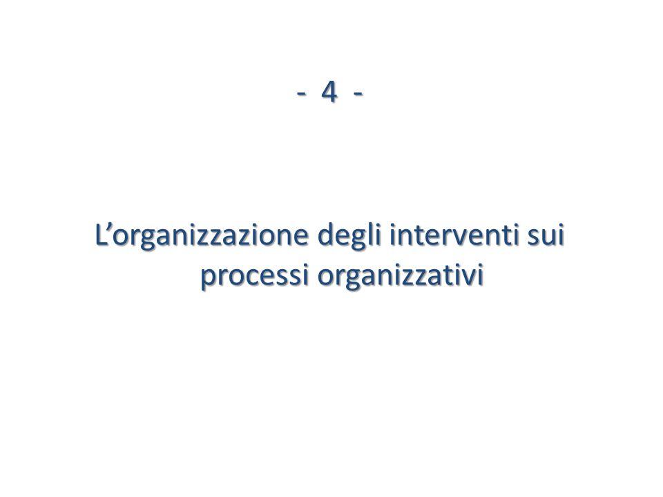 -4 - Lorganizzazione degli interventi sui processi organizzativi