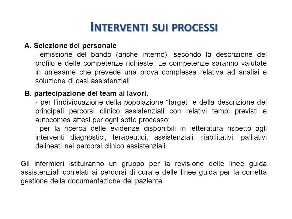 I NTERVENTI SUI PROCESSI A. Selezione del personale - emissione del bando (anche interno), secondo la descrizione del profilo e delle competenze richi