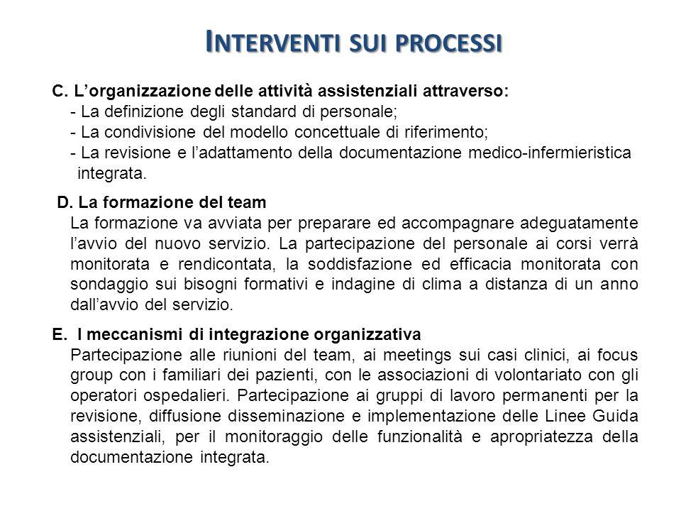 I NTERVENTI SUI PROCESSI C. Lorganizzazione delle attività assistenziali attraverso: - La definizione degli standard di personale; - La condivisione d