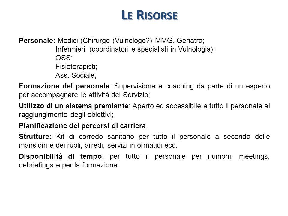 L E R ISORSE Personale: Medici (Chirurgo (Vulnologo?) MMG, Geriatra; Infermieri (coordinatori e specialisti in Vulnologia); OSS; Fisioterapisti; Ass.