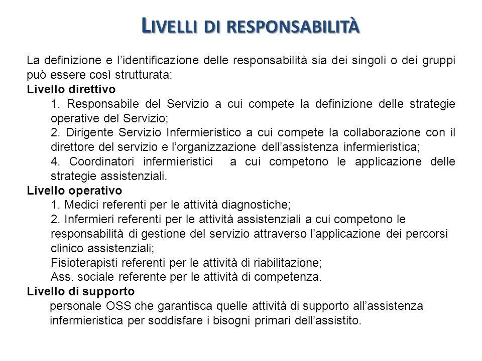 L IVELLI DI RESPONSABILITÀ La definizione e lidentificazione delle responsabilità sia dei singoli o dei gruppi può essere così strutturata: Livello di