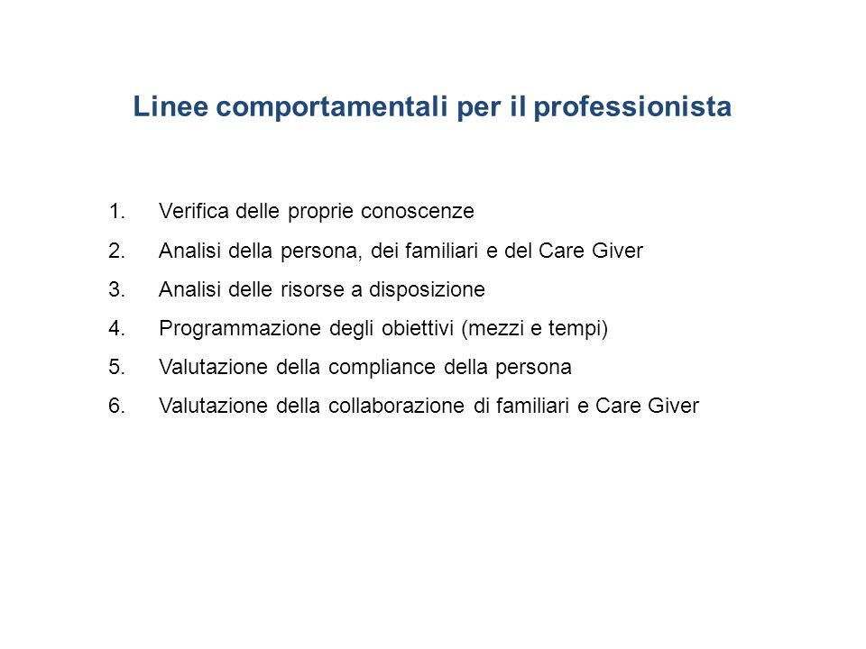 Linee comportamentali per il professionista 1.Verifica delle proprie conoscenze 2.Analisi della persona, dei familiari e del Care Giver 3.Analisi dell