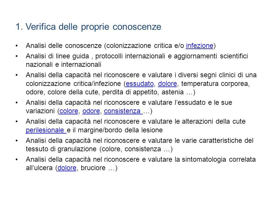 1. Verifica delle proprie conoscenze Analisi delle conoscenze (colonizzazione critica e/o infezione)infezione Analisi di linee guida, protocolli inter