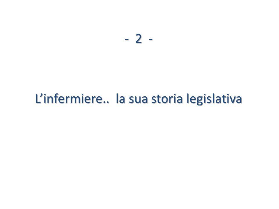 -2 - Linfermiere.. la sua storia legislativa