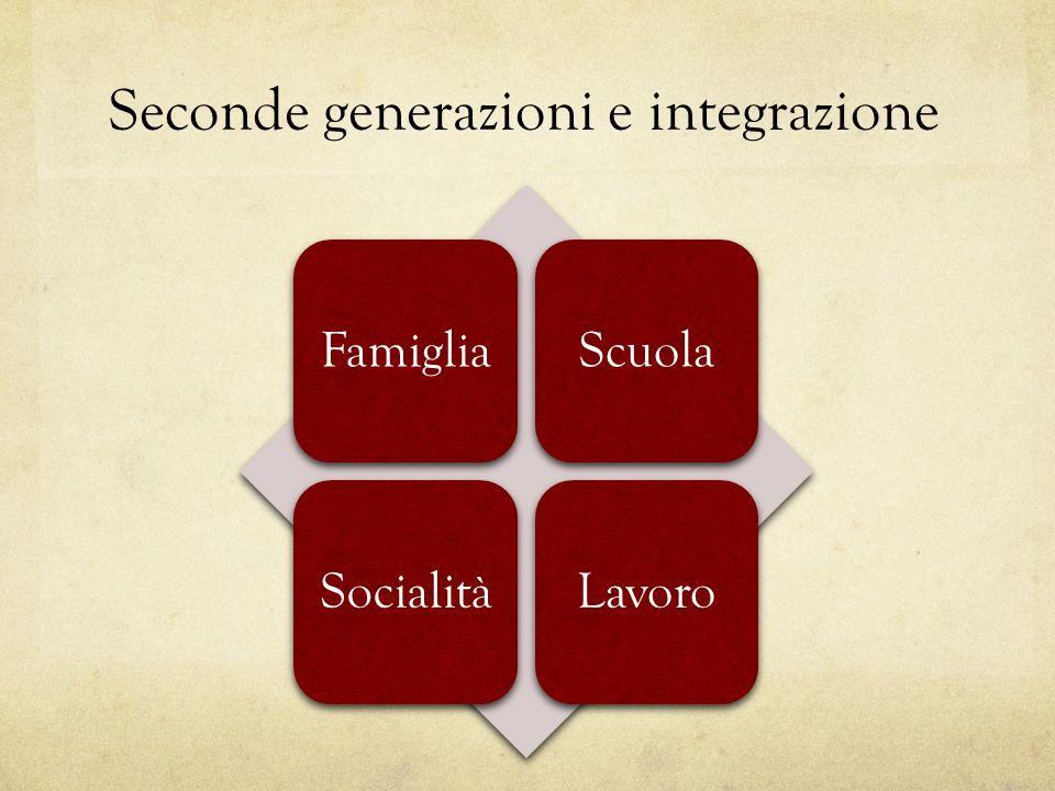 Seconde generazioni e integrazione Famiglia ScuolaSocialitàLavoro
