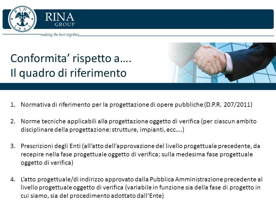 Conformita rispetto a…. Il quadro di riferimento 1.Normativa di riferimento per la progettazione di opere pubbliche (D.P.R. 207/2011) 2.Norme tecniche