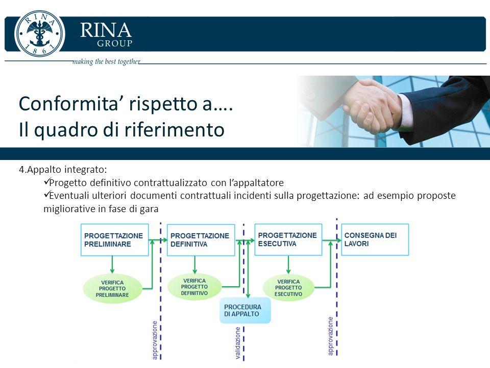 4.Appalto integrato: Progetto definitivo contrattualizzato con lappaltatore Eventuali ulteriori documenti contrattuali incidenti sulla progettazione: