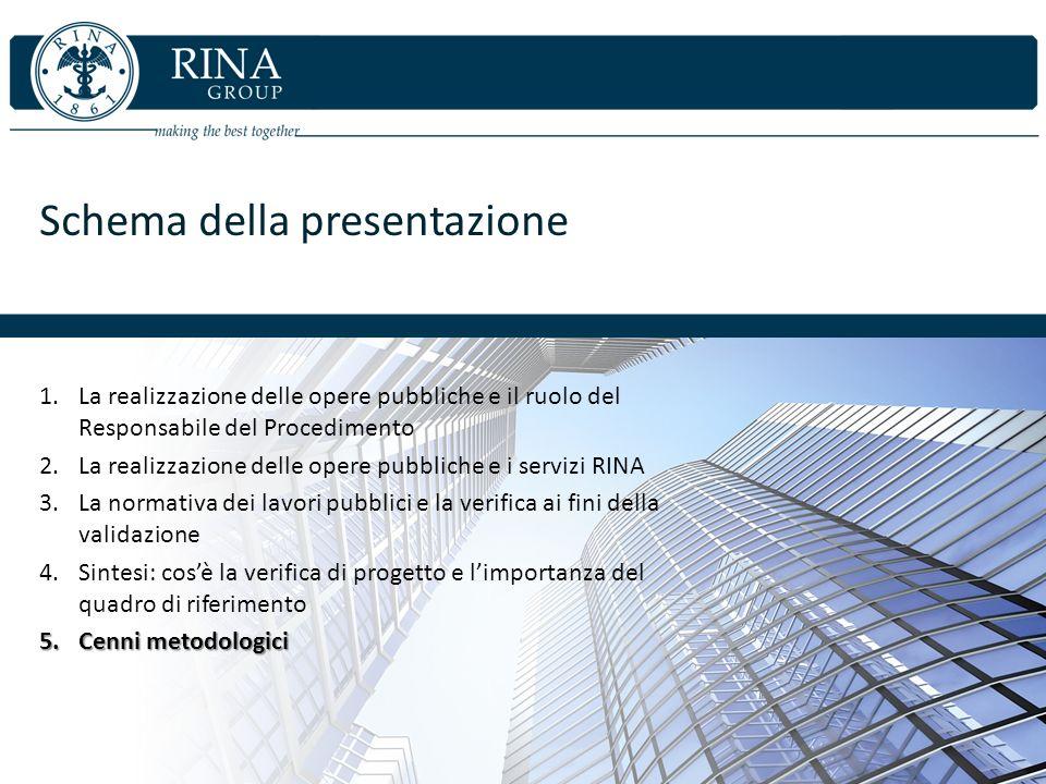 Schema della presentazione 1.La realizzazione delle opere pubbliche e il ruolo del Responsabile del Procedimento 2.La realizzazione delle opere pubbli
