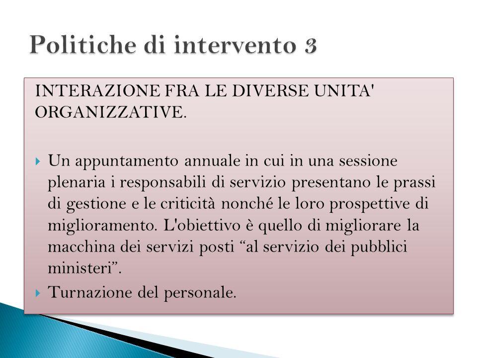 INTERAZIONE FRA LE DIVERSE UNITA' ORGANIZZATIVE. Un appuntamento annuale in cui in una sessione plenaria i responsabili di servizio presentano le pras