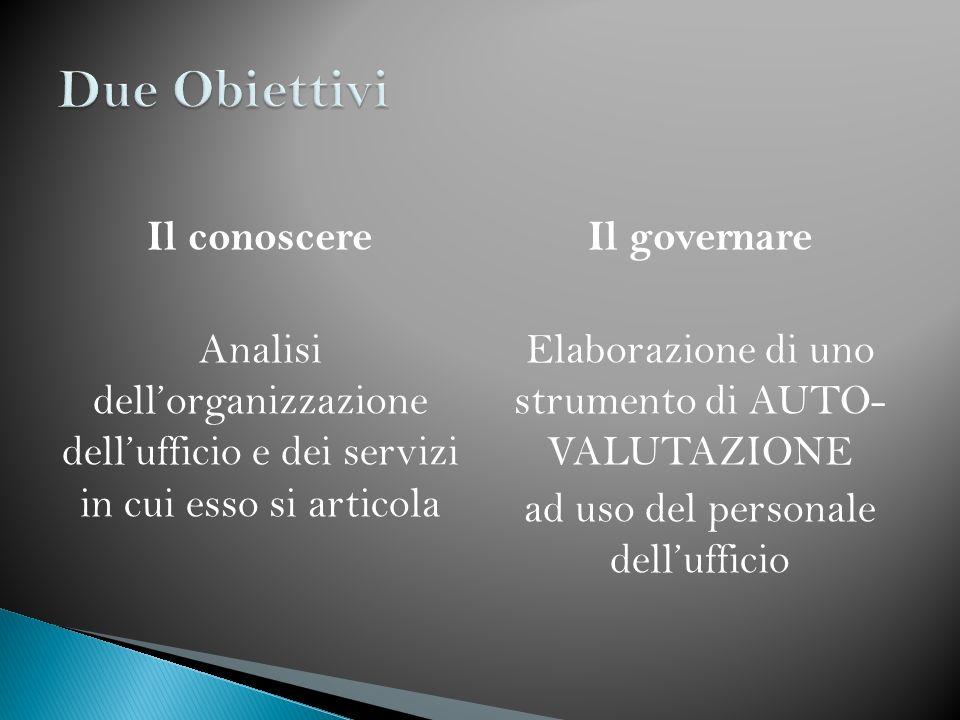 Il conoscere Analisi dellorganizzazione dellufficio e dei servizi in cui esso si articola Il governare Elaborazione di uno strumento di AUTO- VALUTAZI