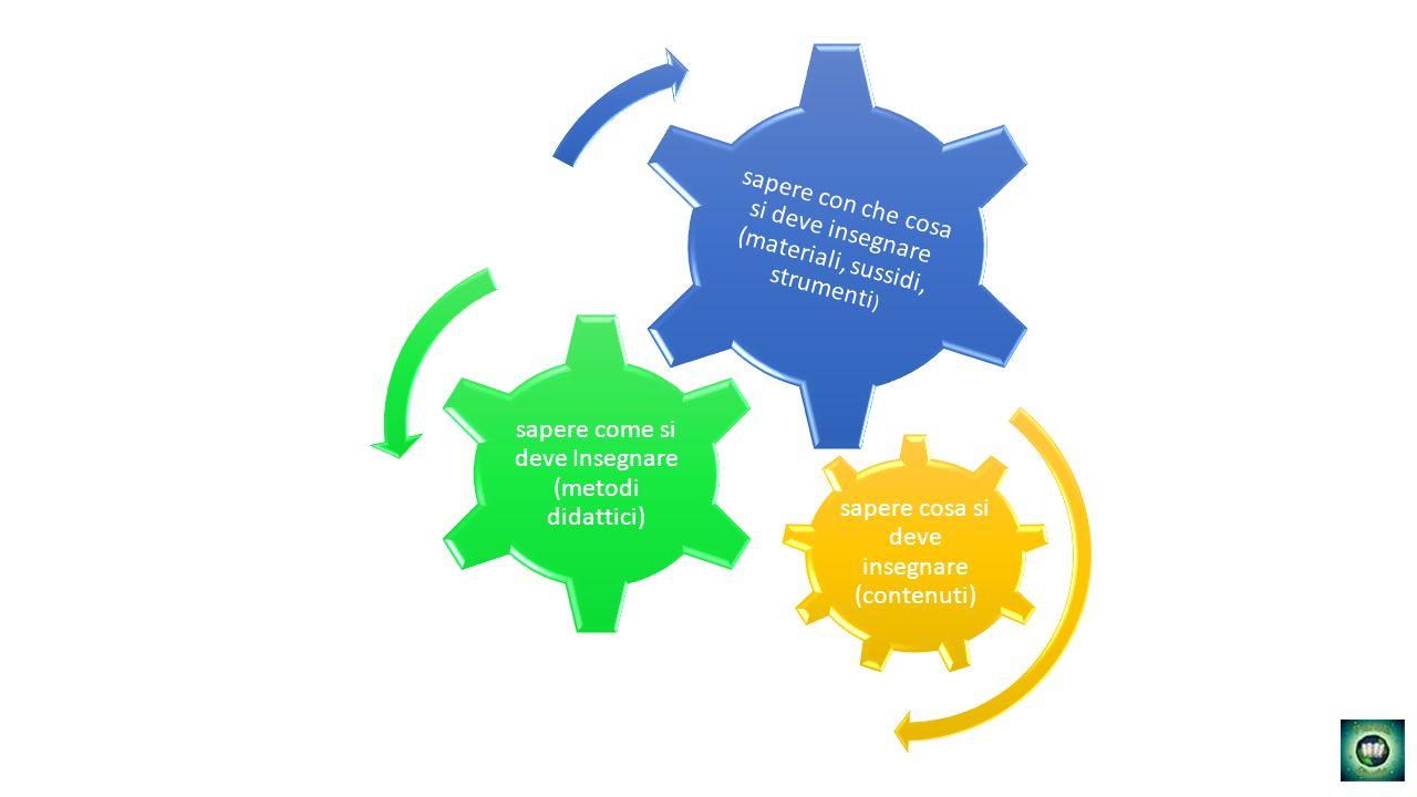 Didattica multisensoriale : uso costante e simultaneo di più canali percettivi (visivo, uditivo, tattile, cinestesico)incrementa lapprendimento Un normolettore riesce a decodificare uninformazione indipendentemente dal canale sensoriale utilizzato