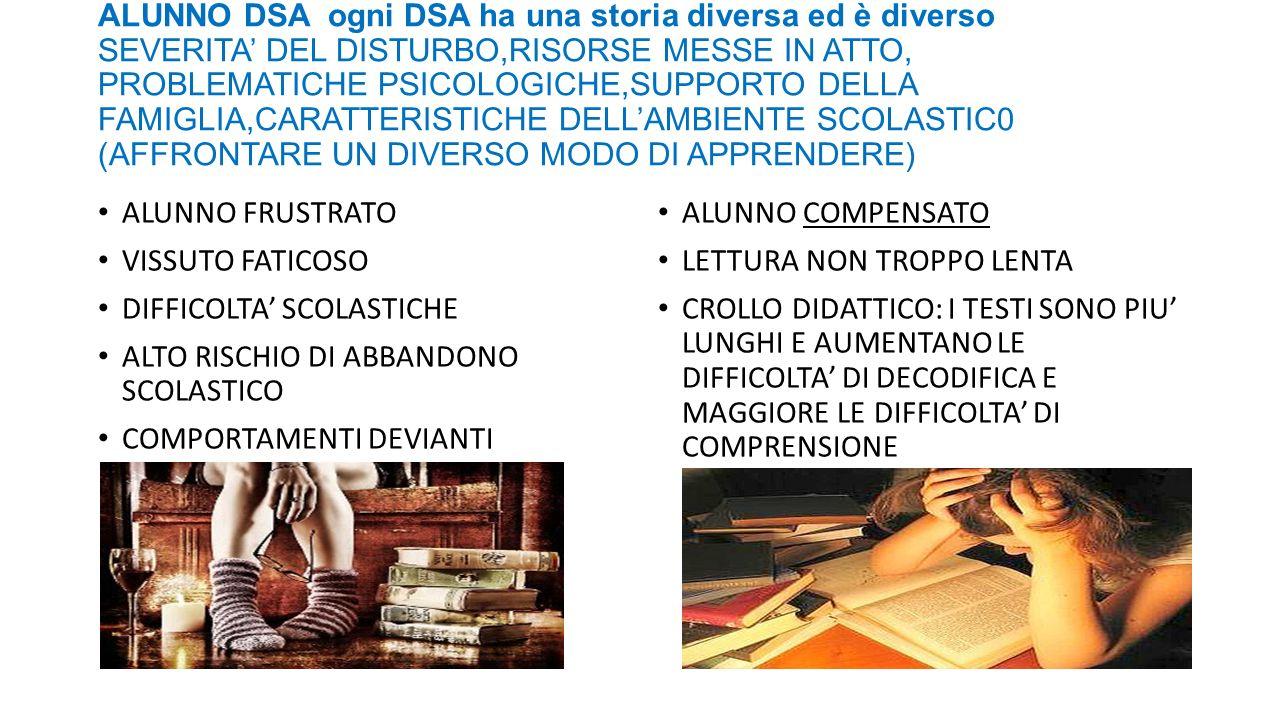 A SCUOLA OGGI MOSAICO DI SITUAZIONI : MICROMONDI DI CULTURE DIVERSE-LINGUE DIVERSE-DSA-BES-ADHD LA SCUOLA HA UNIFORMATO : INSEGNAMENTO DEL DOCENTE AL CENTRO DEL PROGETTO EDUCATIVO OGGI AL CENTRO DEL PROGETTO EDUCATIVO LO STUDENTE DIDATTICA INCLUSIVA= ACCOGLIENZA POSITIVA AL CENTRO LO STUDENTE E IL SUO STILE DI APPRENDIMENTO E SPARISCONO LE DIFFERENZE STUDENTI PROTGONISTI DELLA LORO EDUCAZIONE E NON PASSIVI ASCOLTATORI ATTIVI COSTRUTTORI DEL PROPRIO SAPERE DOCENTE NON TRASMETTE PIU IL SAPERE, MA COSTRUISCE IL SAPERE andare oltre i programmi CAMBIATO IL MODO DI APPRENDERE QUINDI IL MODO DI INSEGNARE : IMPARARE AD IMPARARE Docente/alunno DEVONO PARLARE LA STESSA LINGUA MEGLIO UNA TESTA BEN FATTA CHE UNA TESTA PIENA ( E.