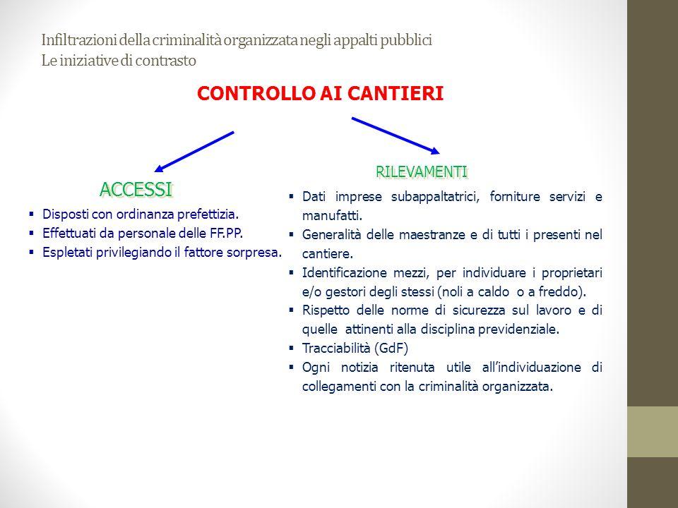 Infiltrazioni della criminalità organizzata negli appalti pubblici Le iniziative di contrasto CONTROLLO AI CANTIERI Disposti con ordinanza prefettizia