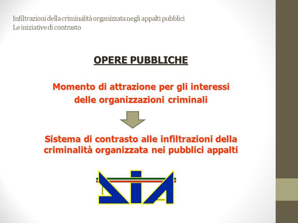 Infiltrazioni della criminalità organizzata negli appalti pubblici Le iniziative di contrasto OPERE PUBBLICHE Momento di attrazione per gli interessi