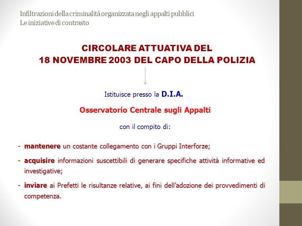 Infiltrazioni della criminalità organizzata negli appalti pubblici Le iniziative di contrasto CIRCOLARE ATTUATIVA DEL 18 NOVEMBRE 2003 DEL CAPO DELLA