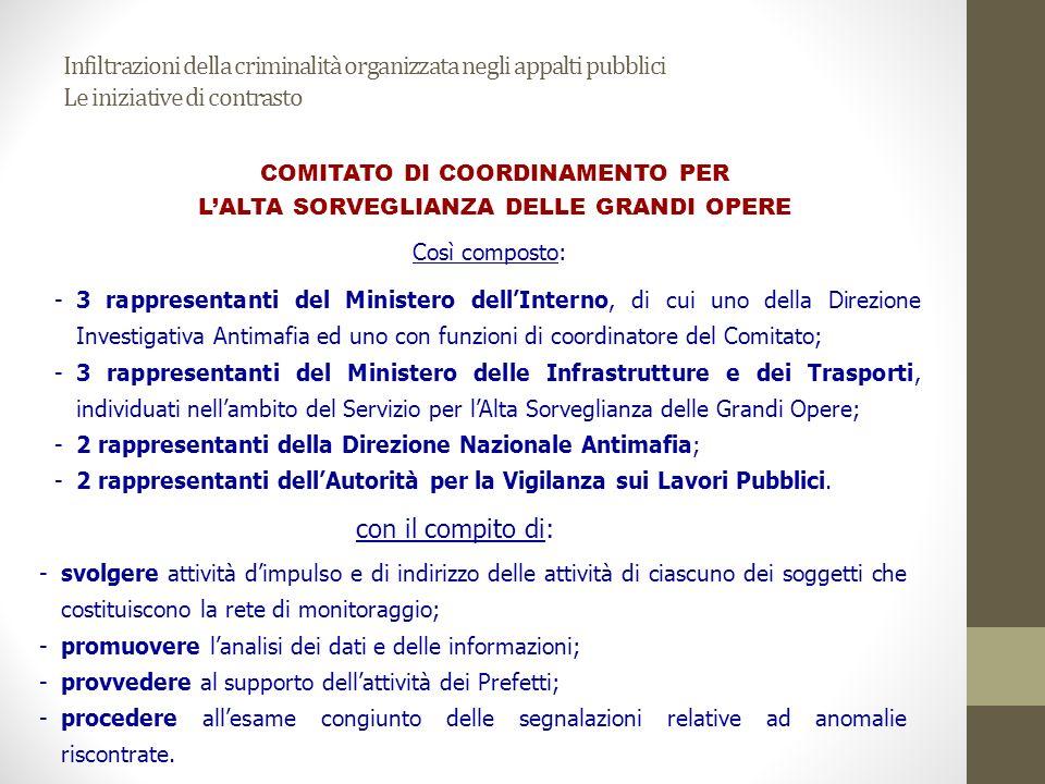 Infiltrazioni della criminalità organizzata negli appalti pubblici Le iniziative di contrasto G.I.