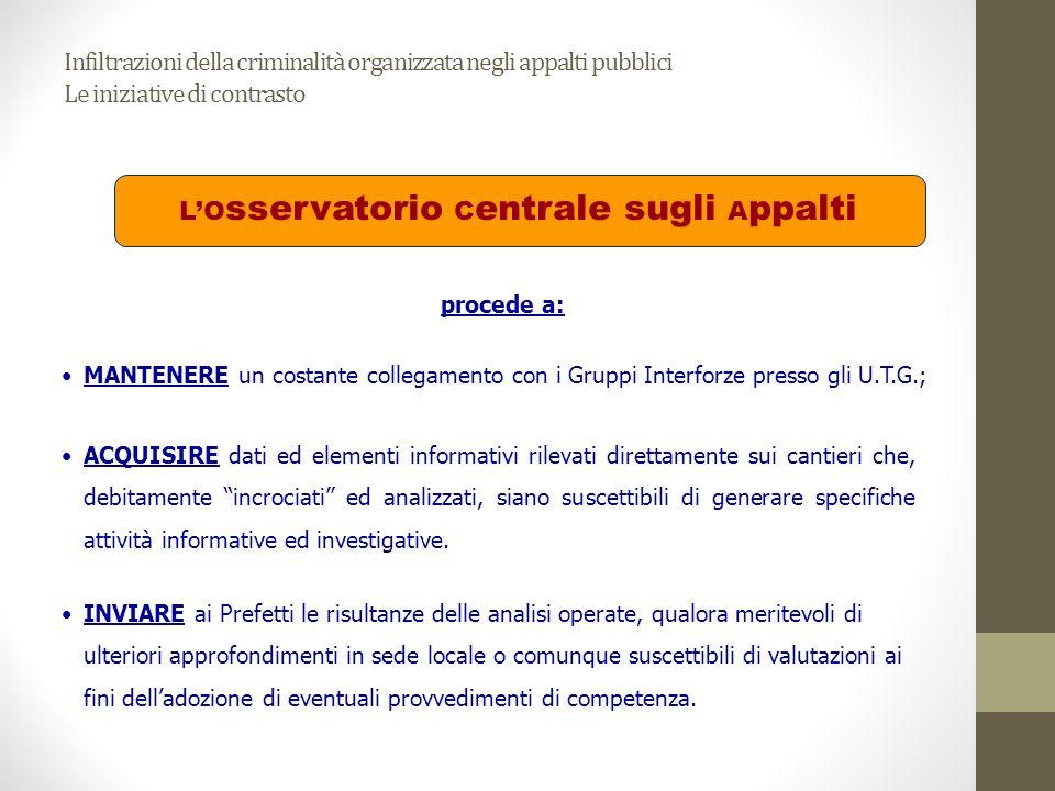 Infiltrazioni della criminalità organizzata negli appalti pubblici Le iniziative di contrasto L.