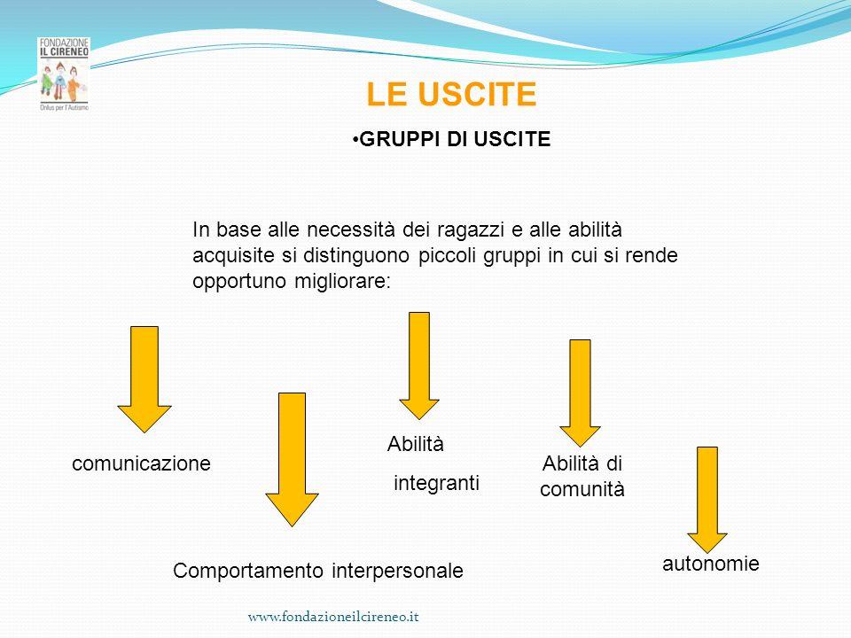 www.fondazioneilcireneo.it LE USCITE GRUPPI DI USCITE In base alle necessità dei ragazzi e alle abilità acquisite si distinguono piccoli gruppi in cui