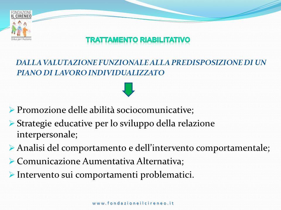 www.fondazioneilcireneo.it Obiettivi di lavoro Definizione di gruppi di lavoro Realizzazione Finalità riabilitative LABORATORIO MANIPOLATIVO