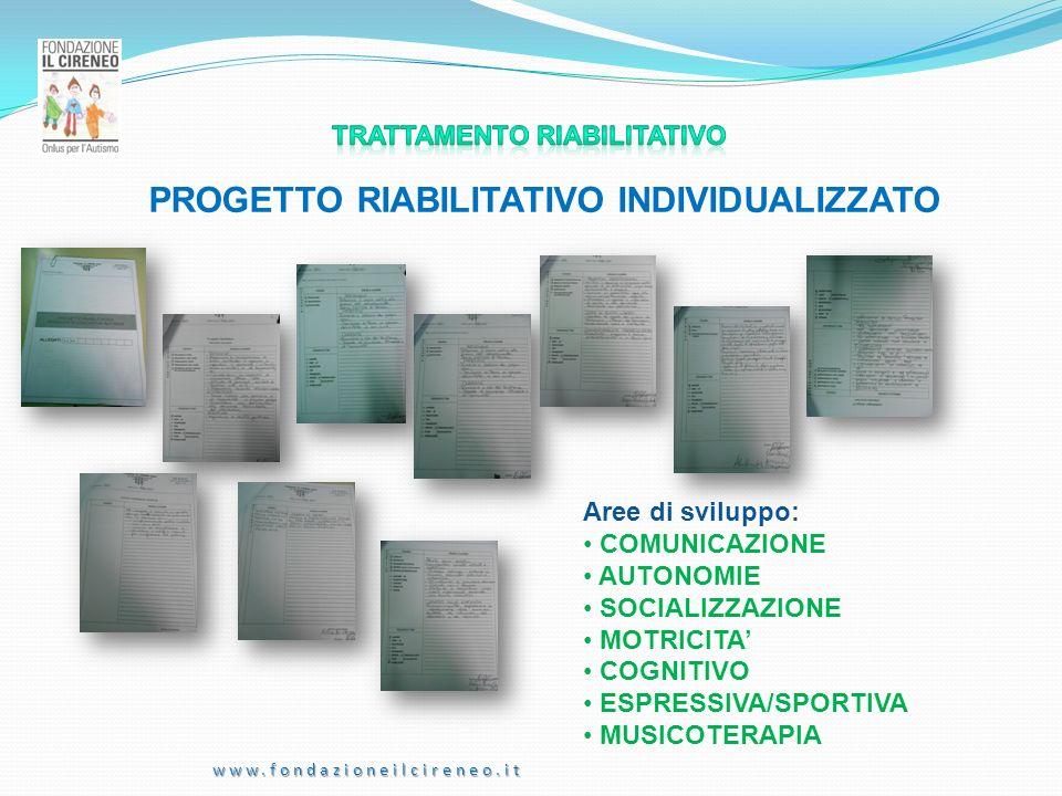 www.fondazioneilcireneo.it PROGETTO RIABILITATIVO INDIVIDUALIZZATO Aree di sviluppo: COMUNICAZIONE AUTONOMIE SOCIALIZZAZIONE MOTRICITA COGNITIVO ESPRESSIVA/SPORTIVA MUSICOTERAPIA