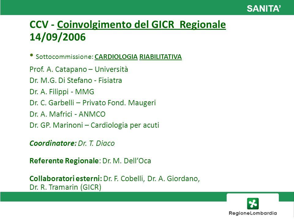 SANITA CCV - Coinvolgimento del GICR Regionale 14/09/2006 Sottocommissione: CARDIOLOGIA RIABILITATIVA Prof. A. Catapano – Università Dr. M.G. Di Stefa