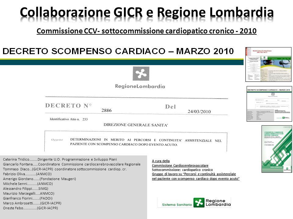 Caterina Tridico………Dirigente U.O. Programmazione e Sviluppo Piani Giancarlo Fontana……Coordinatore Commissione cardiocerebrovascolare Regionale Tommaso
