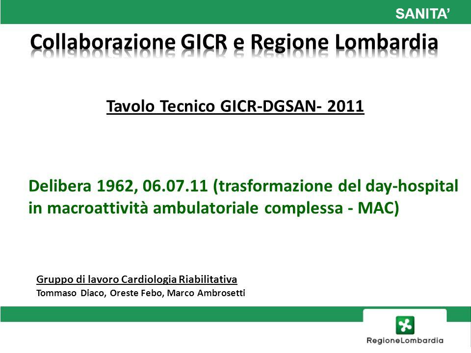 SANITA Delibera 1962, 06.07.11 (trasformazione del day-hospital in macroattività ambulatoriale complessa - MAC) Tavolo Tecnico GICR-DGSAN- 2011 Gruppo