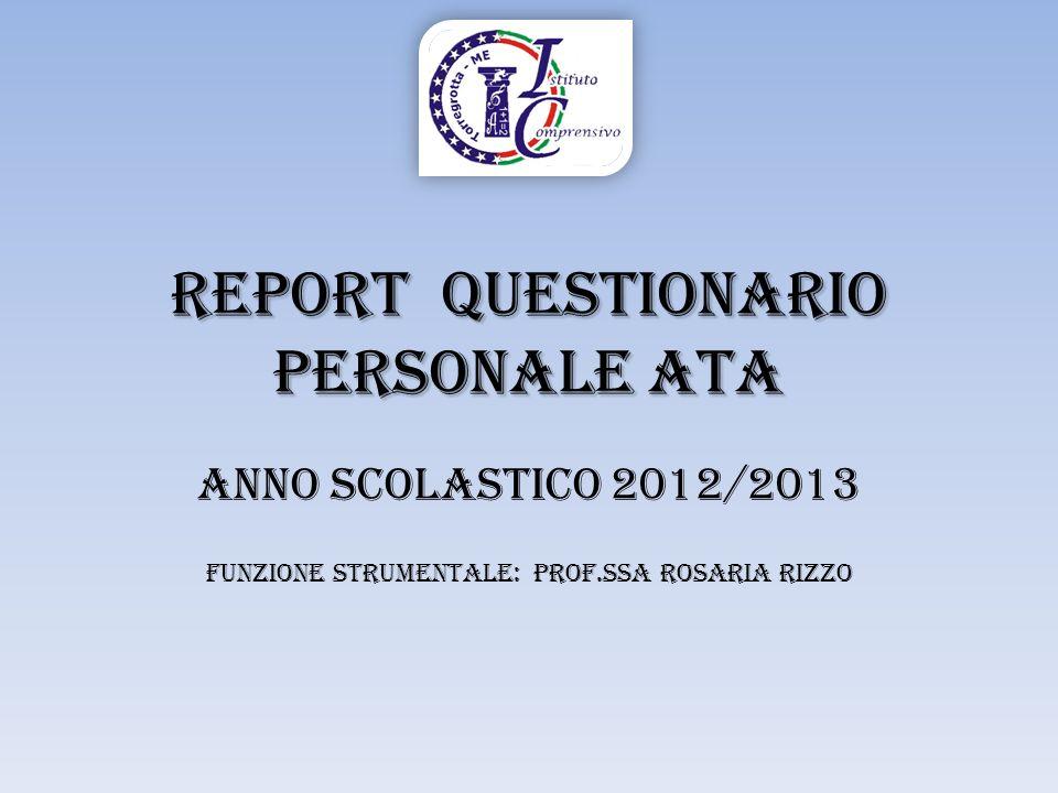 REPORT QUESTIONARIO personale ATA Anno Scolastico 2012/2013 FunZIONE STRUMENTALE: PROF.ssa ROSARIA RIZZO