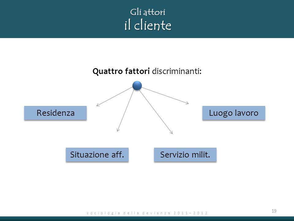 s o c i o l o g i a d e l l a d e v i a n z a 2 0 1 1 – 2 0 1 2 20 Gli attori il cliente Quattro fattori discriminanti: Residenza Situazione aff.