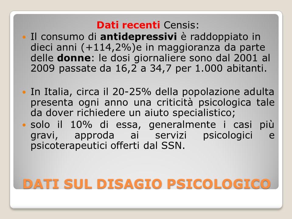 DATI SUL DISAGIO PSICOLOGICO Dati recenti Censis: Il consumo di antidepressivi è raddoppiato in dieci anni (+114,2%)e in maggioranza da parte delle do