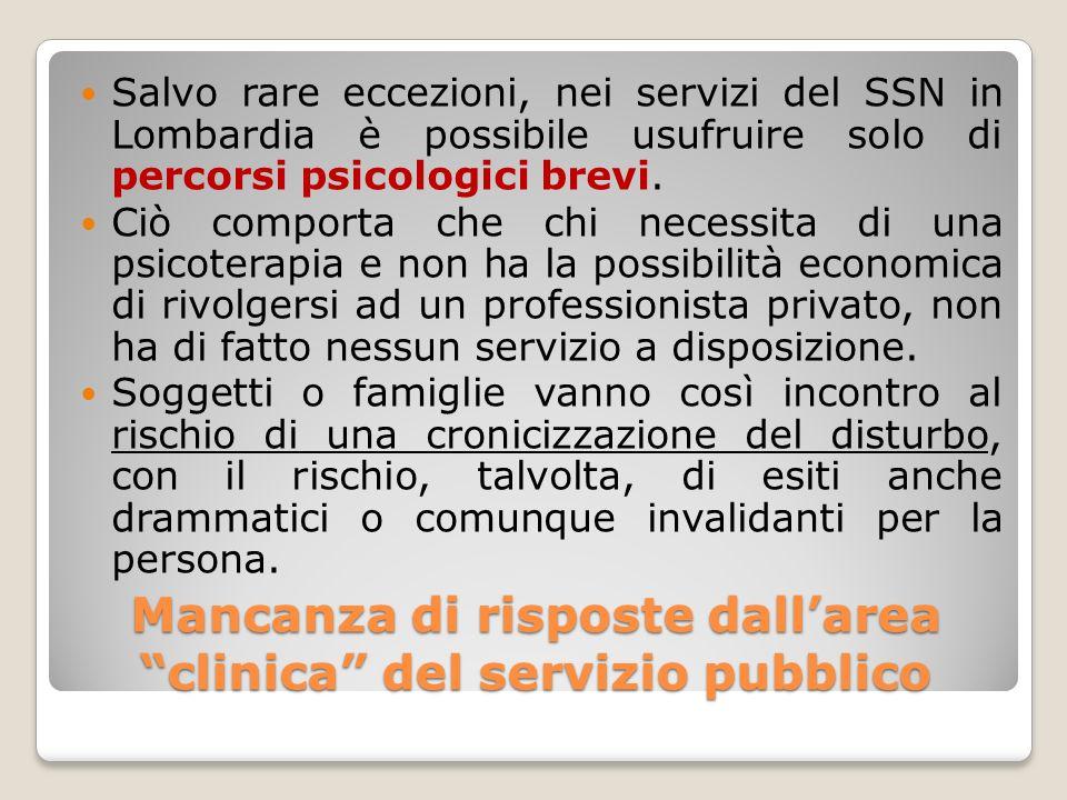 Mancanza di risposte dallarea clinica del servizio pubblico Salvo rare eccezioni, nei servizi del SSN in Lombardia è possibile usufruire solo di percorsi psicologici brevi.