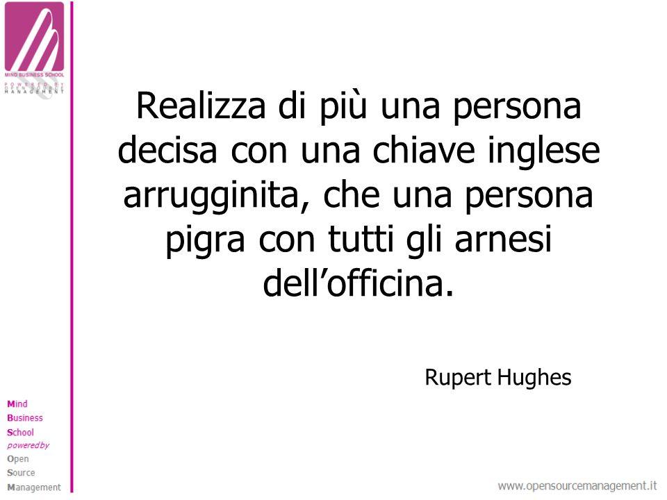 Realizza di più una persona decisa con una chiave inglese arrugginita, che una persona pigra con tutti gli arnesi dellofficina. Rupert Hughes