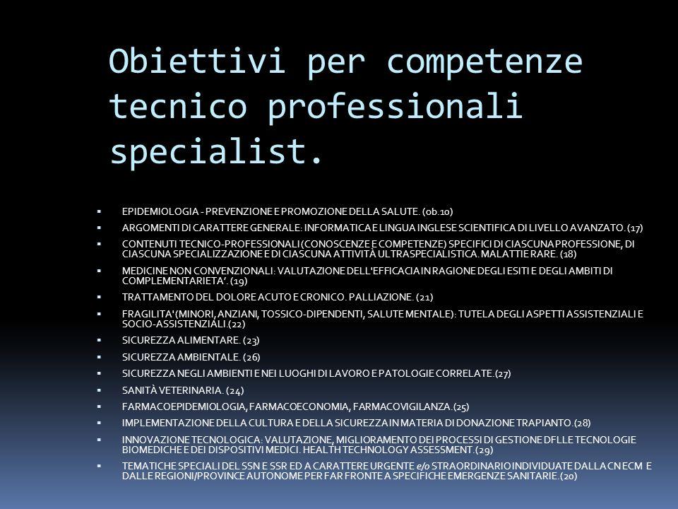 Obiettivi per competenze tecnico professionali specialist.