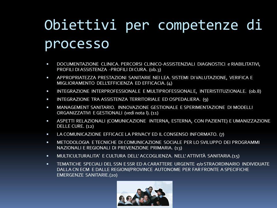 Obiettivi per competenze di processo DOCUMENTAZIONE CLINICA.