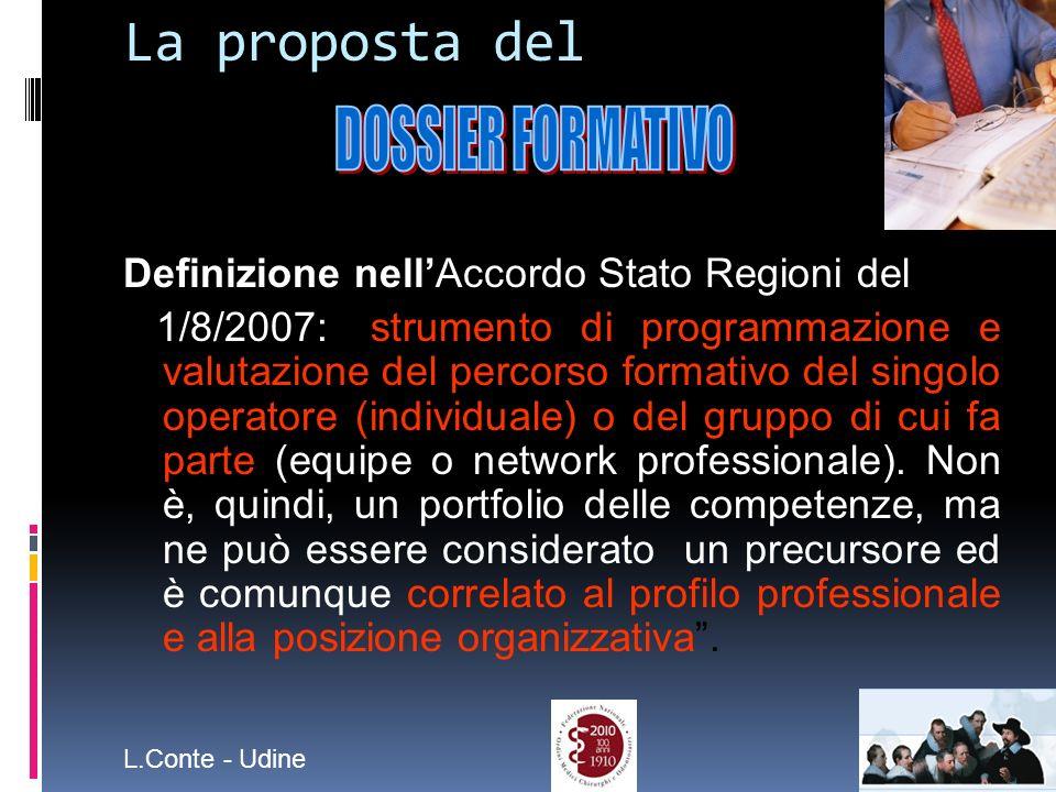 La proposta del Definizione nellAccordo Stato Regioni del 1/8/2007: strumento di programmazione e valutazione del percorso formativo del singolo operatore (individuale) o del gruppo di cui fa parte (equipe o network professionale).