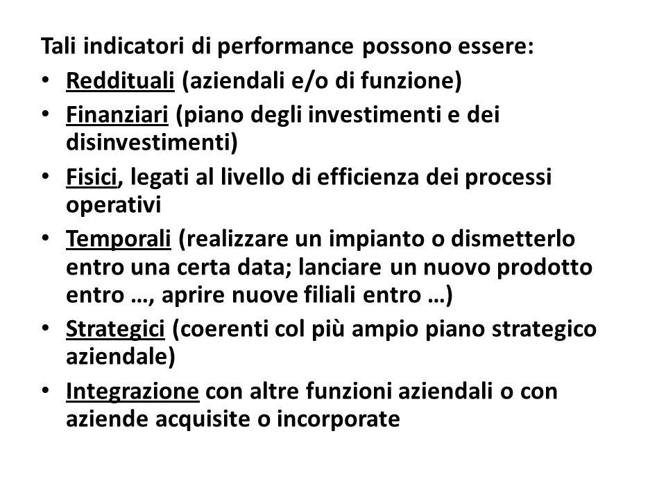 Tali indicatori di performance possono essere: Reddituali (aziendali e/o di funzione) Finanziari (piano degli investimenti e dei disinvestimenti) Fisi