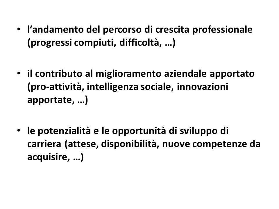 landamento del percorso di crescita professionale (progressi compiuti, difficoltà, …) il contributo al miglioramento aziendale apportato (pro-attività
