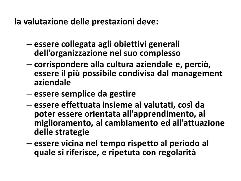 la valutazione delle prestazioni deve: – essere collegata agli obiettivi generali dellorganizzazione nel suo complesso – corrispondere alla cultura az
