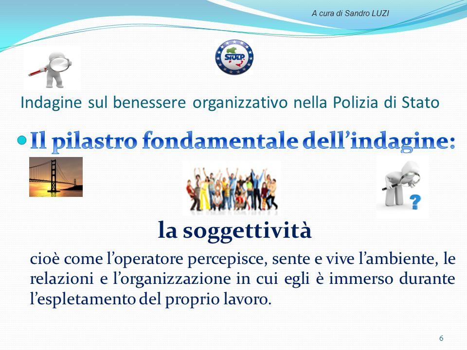 Indagine sul benessere organizzativo nella Polizia di Stato 6 A cura di Sandro LUZI