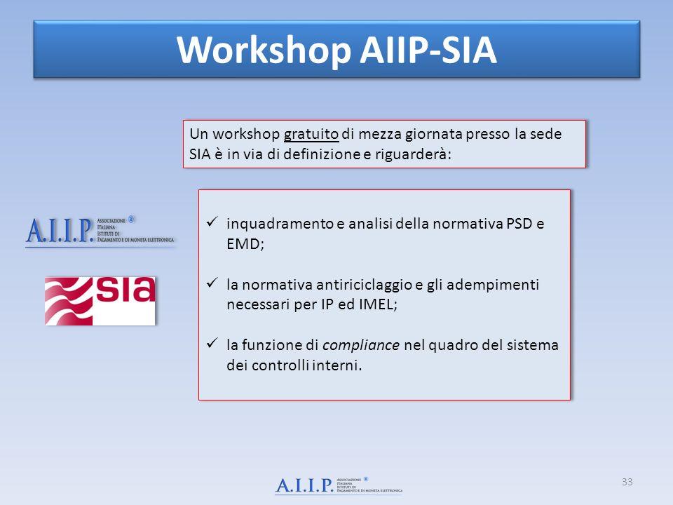 Workshop AIIP-SIA Un workshop gratuito di mezza giornata presso la sede SIA è in via di definizione e riguarderà: inquadramento e analisi della normat