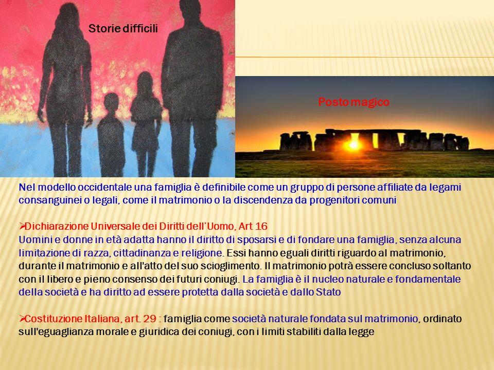 Storie difficili Posto magico Nel modello occidentale una famiglia è definibile come un gruppo di persone affiliate da legami consanguinei o legali, c