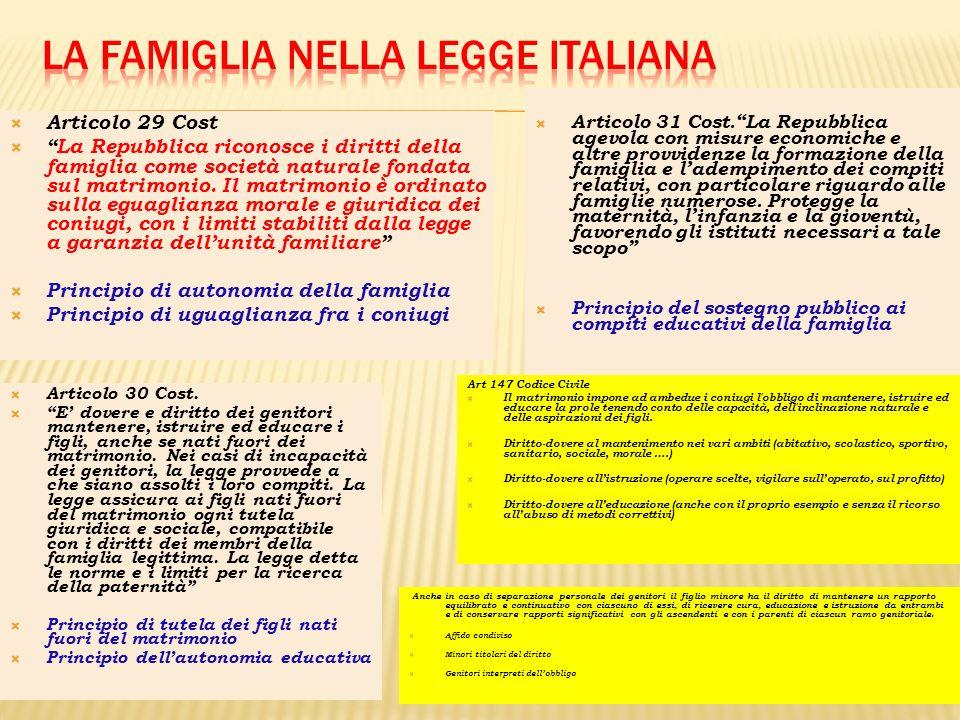 Articolo 29 Cost La Repubblica riconosce i diritti della famiglia come società naturale fondata sul matrimonio. Il matrimonio è ordinato sulla eguagli