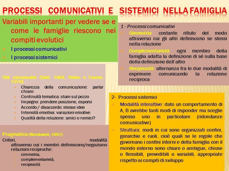 Stili comunicativi (Satir, 1964; Riskin e Faunce, 1970) Chiarezza della comunicazione: parlar chiaro Continuità tematica: stare sul pezzo Impegno: pre