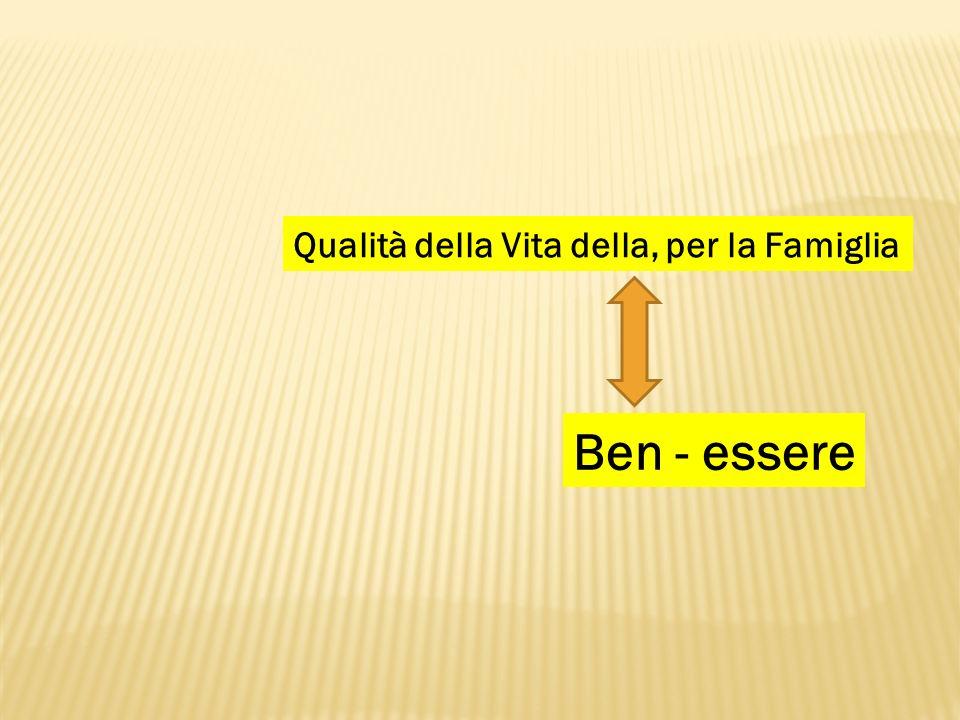 Qualità della Vita della, per la Famiglia Ben - essere